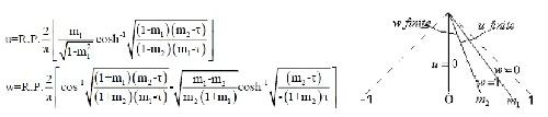 پروژه محاسبه نیروی درگ در جریان مافوق صوت
